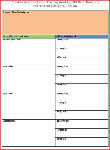 Lesson Plan Template for Adults Sample Lesson Plan Template to Create A Ud Lesson Plan