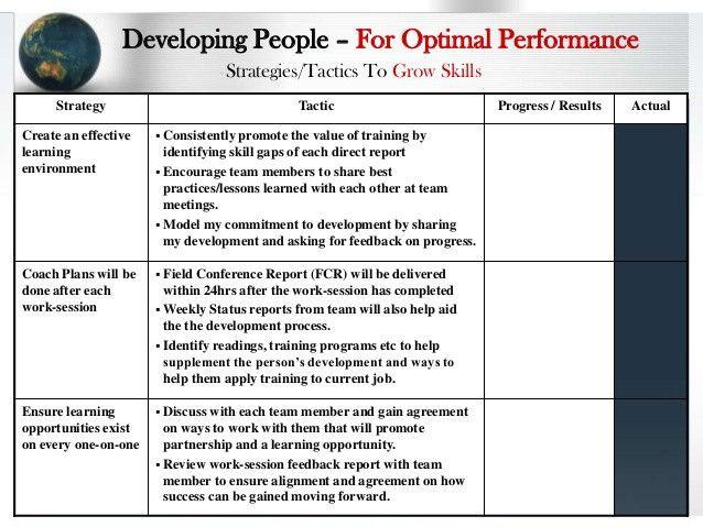 Life Coaching Marketing Plan Template Life Coach Business Plan Template Beautiful Life Coaching