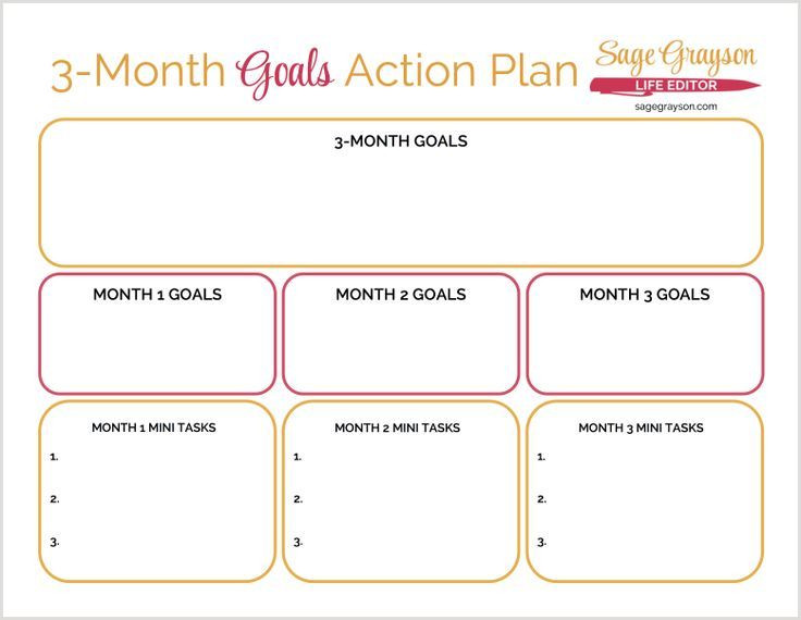 Life Plan Template 3 Month Goals Action Plan Free Printable Worksheet to Help