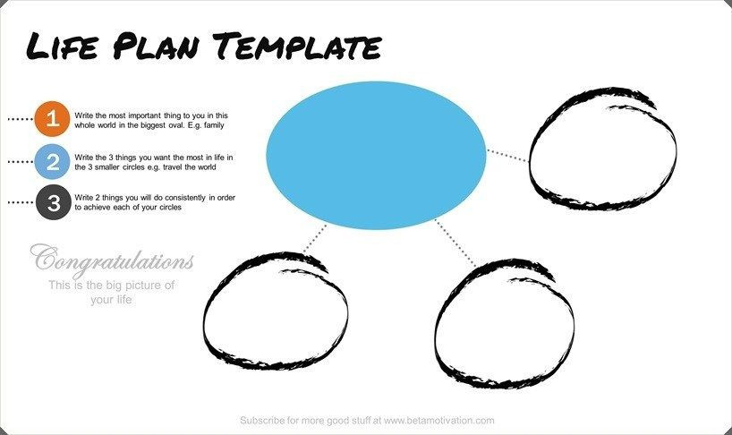 Life Plan Template ➆ 2 Free Templates I Use to Plan My Life and Blog Beta