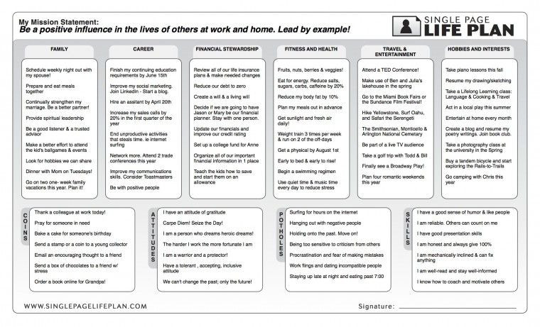 Life Plan Template An Example Of A Single Page Life Plan