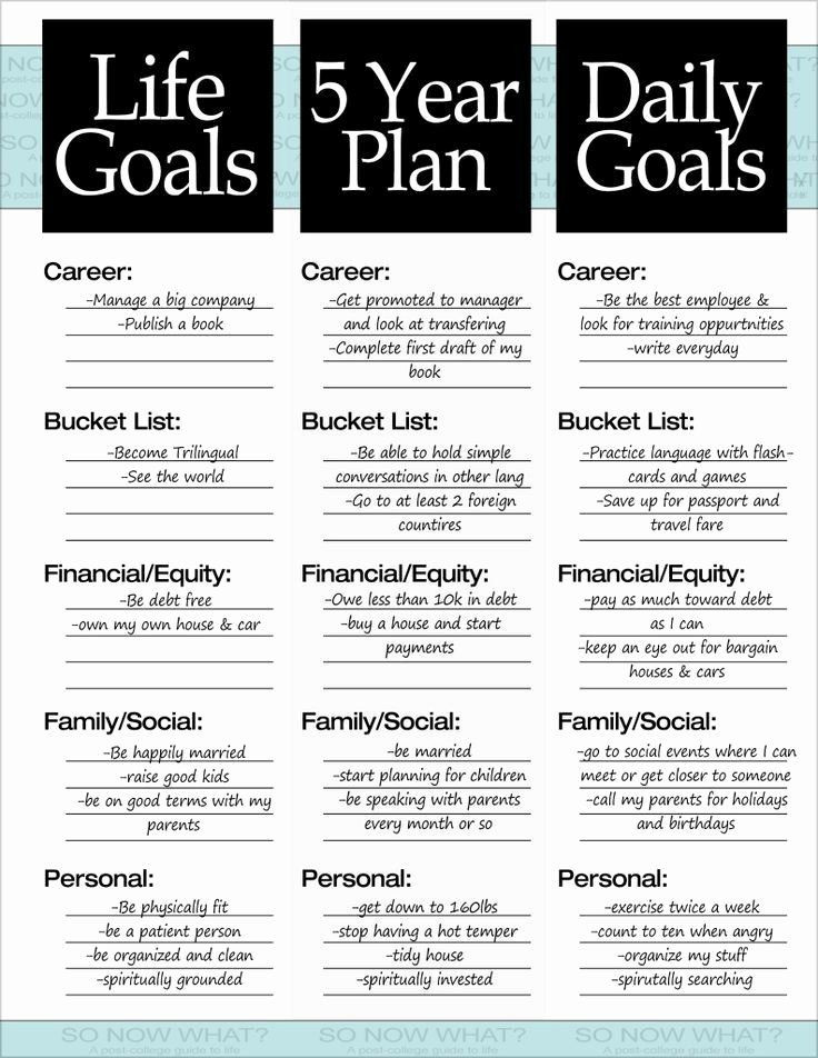 Life Plan Template Life Plan Template Free Best the 3 Steps to A 5 Year Plan