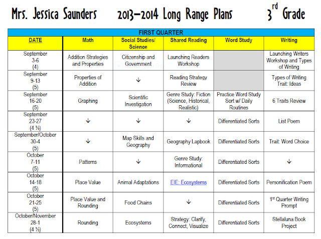 Long Range Lesson Plans Template Long Range Lesson Plan Template Beautiful the Teaching Oasis