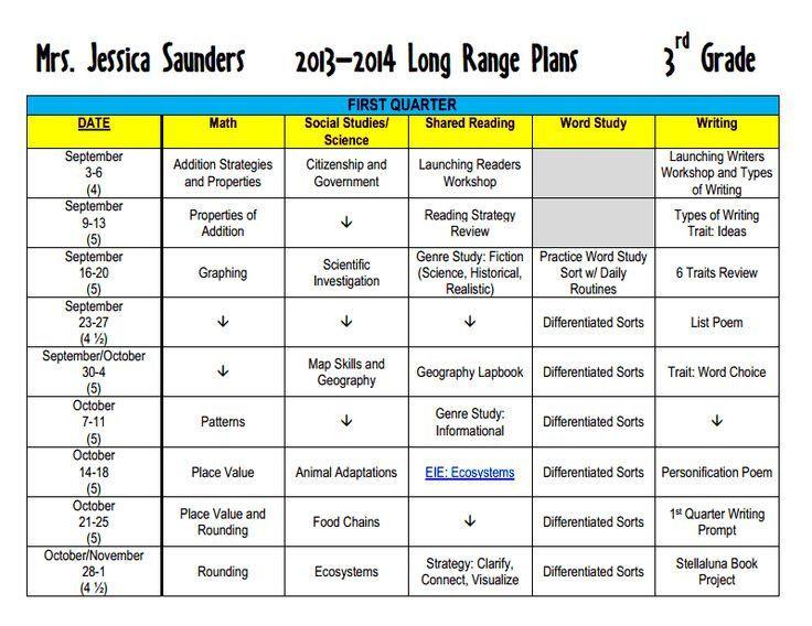 Long Range Lesson Plans Template Long Range Lesson Plan Template Luxury 17 Best About