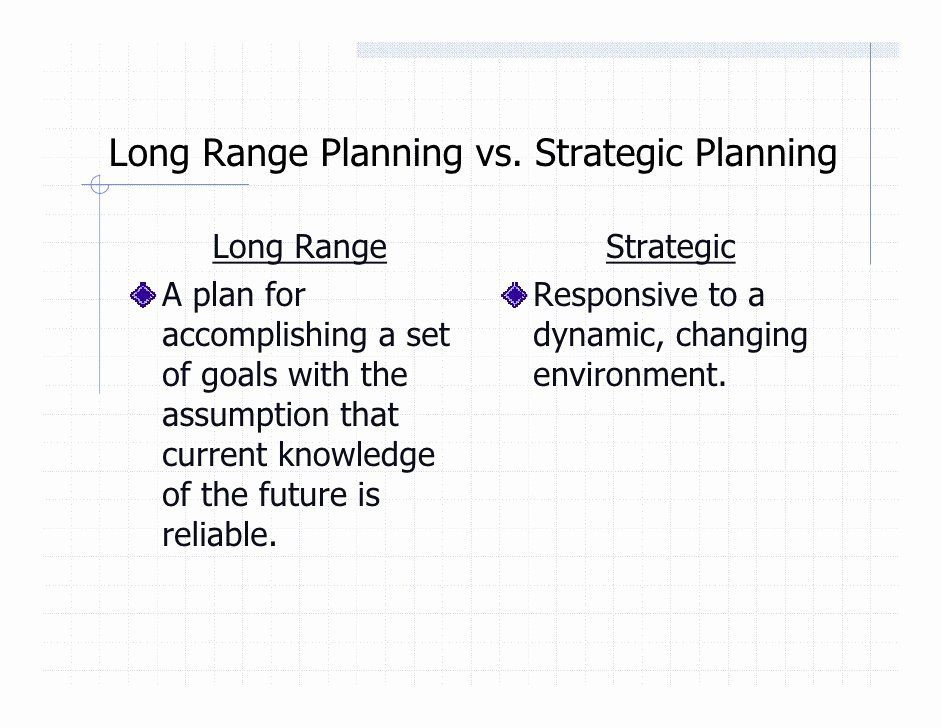 Long Range Plans Template Long Range Plans Template Beautiful Template 4 Strategic