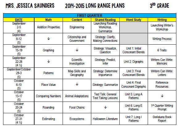 Long Range Plans Template Long Range Plans Template New Download Teachers Long Range