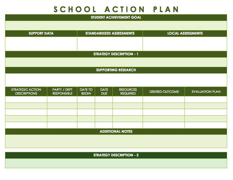 Long Term Planning Template Image Result for Examples Of Short and Long Term Strategic