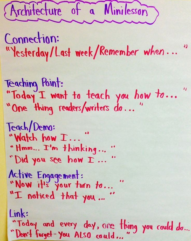 """Lucy Calkins Lesson Plan Template Mini Lesson Plan Template Lovely Search Results for """"lucy"""