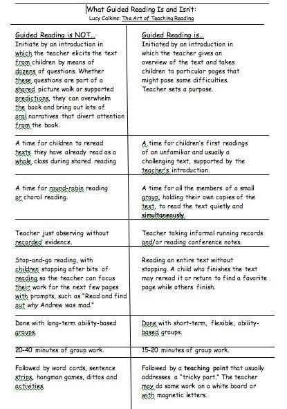 Lucy Calkins Lesson Plan Template What Guided Reading is and isn T Lucy Calkins the Art Of