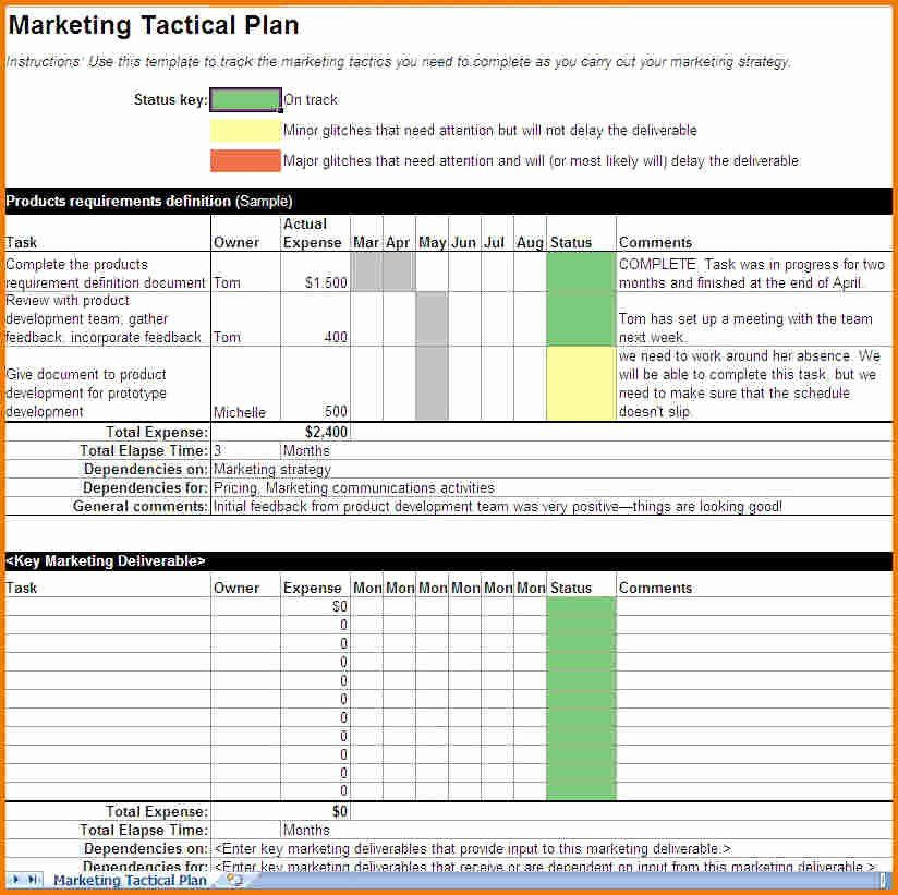 Marketing Action Plan Template Excel Pin On Simple Succession Plan Templates