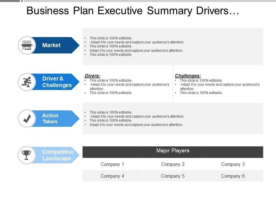 Marketing Plan Executive Summary Template Project Executive Summary Template Ppt 9 Unbelievable Facts