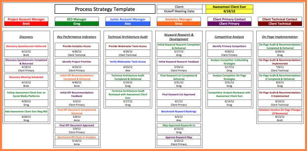 Marketing Plan Template Google Docs Marketing Plan Template Google Docs Inspirational 7 Business