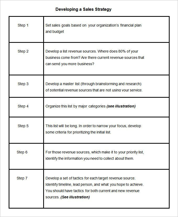 Marketing Plan Template Word Word Pdf Excel Apple Pages