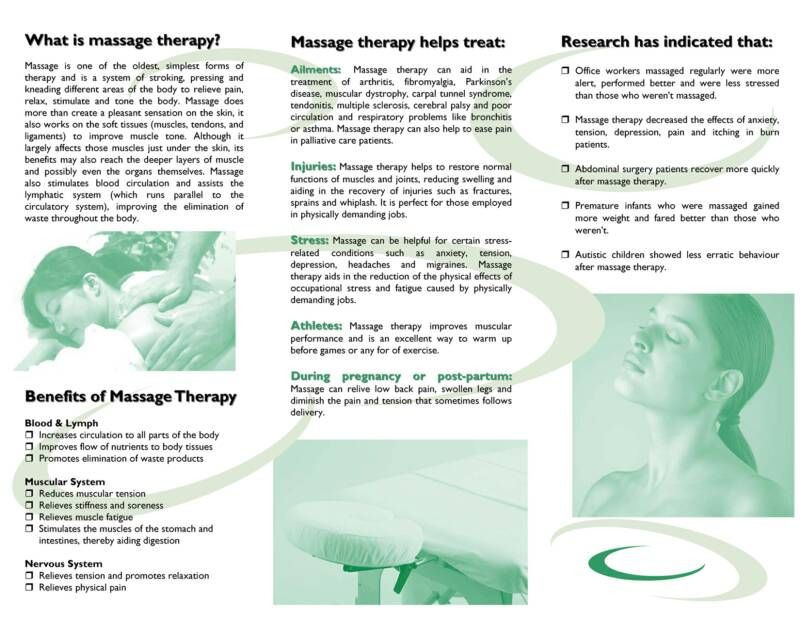 Massage therapy Business Plan Template Design by Pizaz Creative