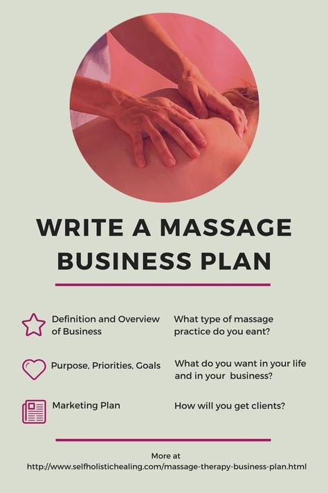 Massage therapy Business Plan Template How to Write A Massage therapy Business Plan