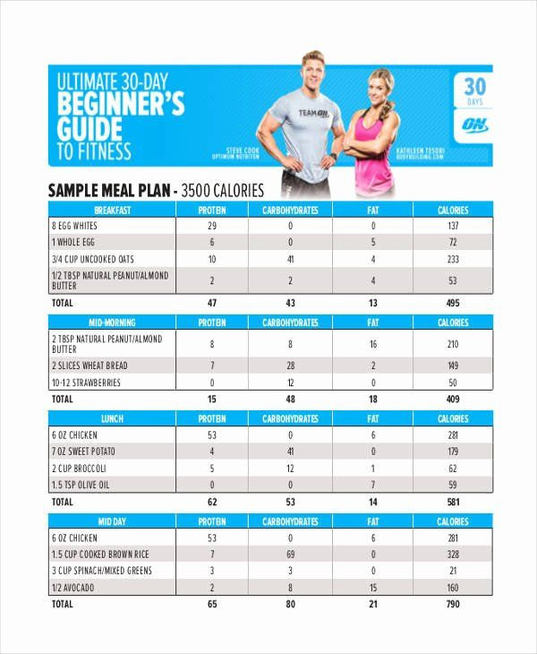 Meal Plan Template Word Bodybuilding Meal Plan Template Lovely 8 Diet Chart – Free