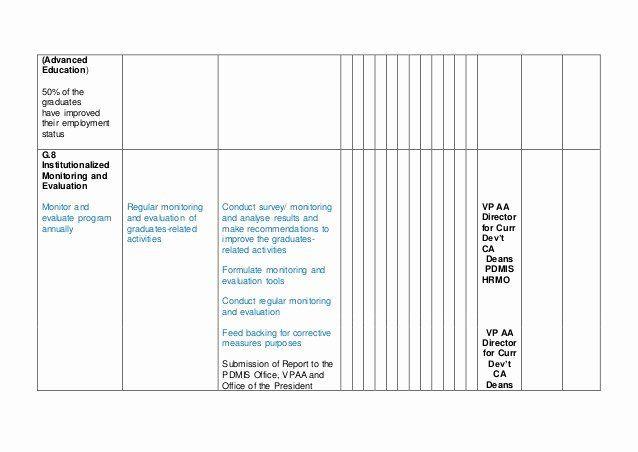 Medical Marijuana Business Plan Template Pin On Project Work Plan Templates