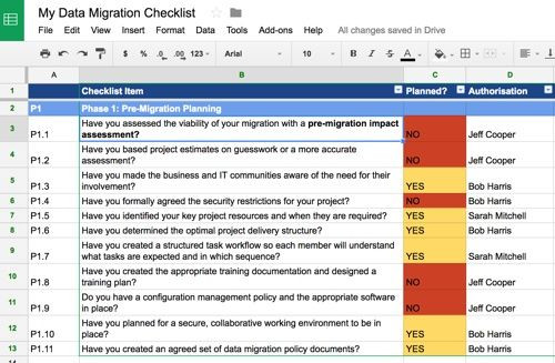 Migration Plan Template Excel Data Migration Checklist Planner Template for Effective