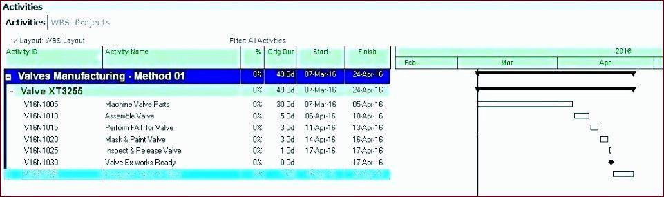 Migration Plan Template Excel Migration Plan Template Excel Fresh Free Excel Database