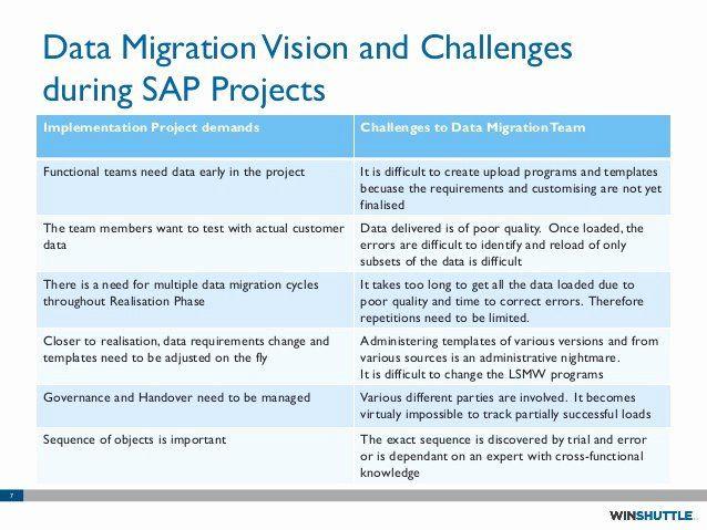 Migration Plan Template Excel Migration Plan Template Excel Inspirational Data Migration