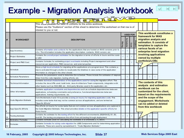 Migration Plan Template Excel Migration Plan Template Excel Luxury Application Server