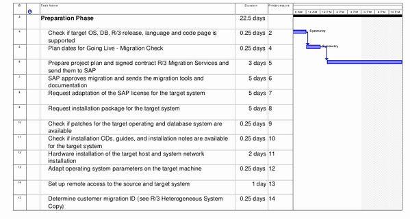 Migration Project Plan Template Migration Project Plan Template Best Sap Os Db Migration