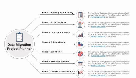 Migration Project Plan Template Migration Project Plan Template Fresh Data Migration for