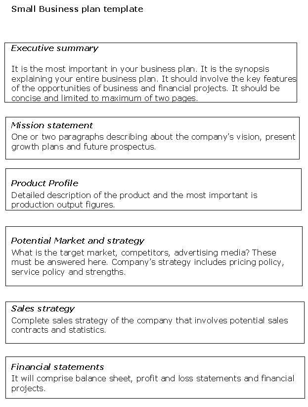 Mini Business Plan Template Small Business Plan Template