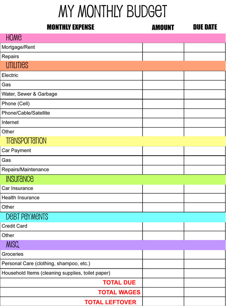 Monthly Budget Planner Template Bud Planner Worksheet