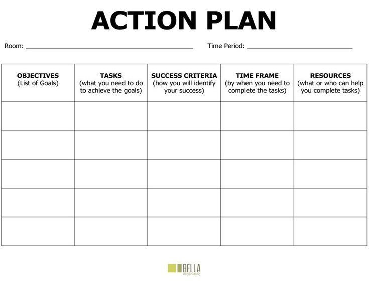 Ms Word Action Plan Template Action Plan Template Free Action Plan Templates Smartsheet