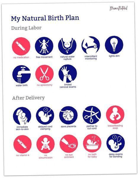 Natural Birth Plan Template Free Visual Birth Plan Template that Nurses Won T Scoff at