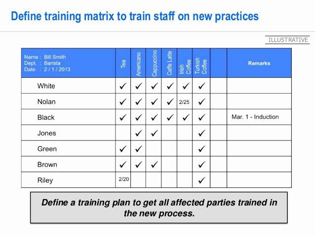New Employee Training Plan Template Employee Training Schedule Template Excel Awesome New