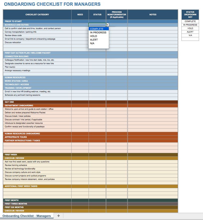 New Hire Training Plan Template Boarding is the Process Of Bringing A New Employee Into An