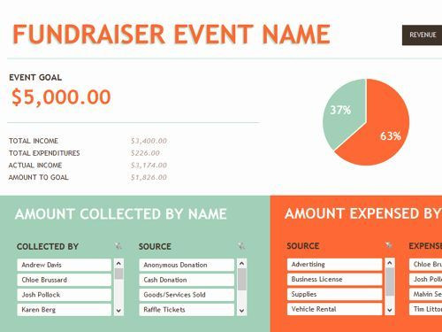 Non Profit event Planning Template Fundraising Plan Template Free Beautiful 6 Free event