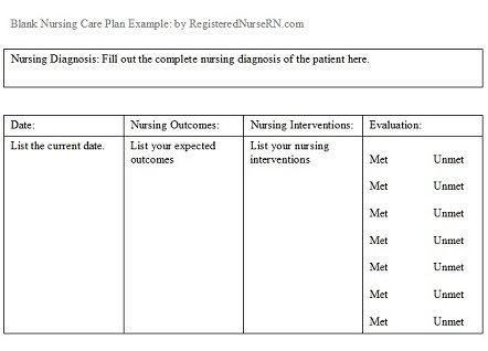 Nursing Care Plan Template Blank Nursing Care Plans