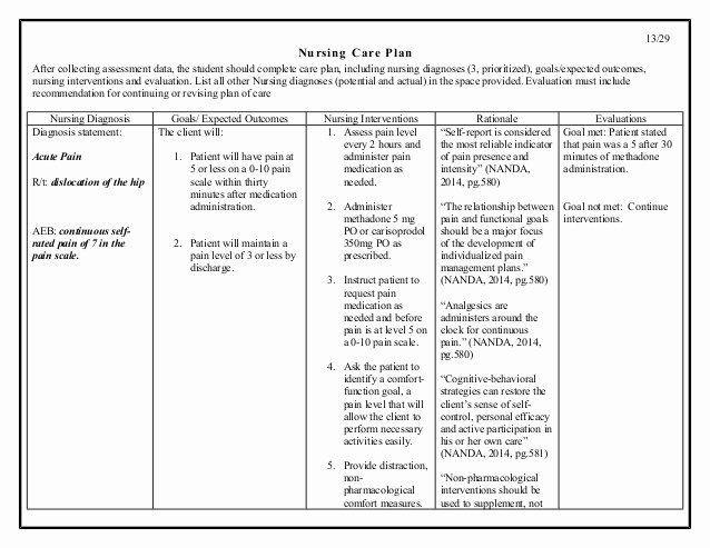 Nursing Care Plan Template Blank Nursing Patient Teaching Plan Sample New Sample Careplan
