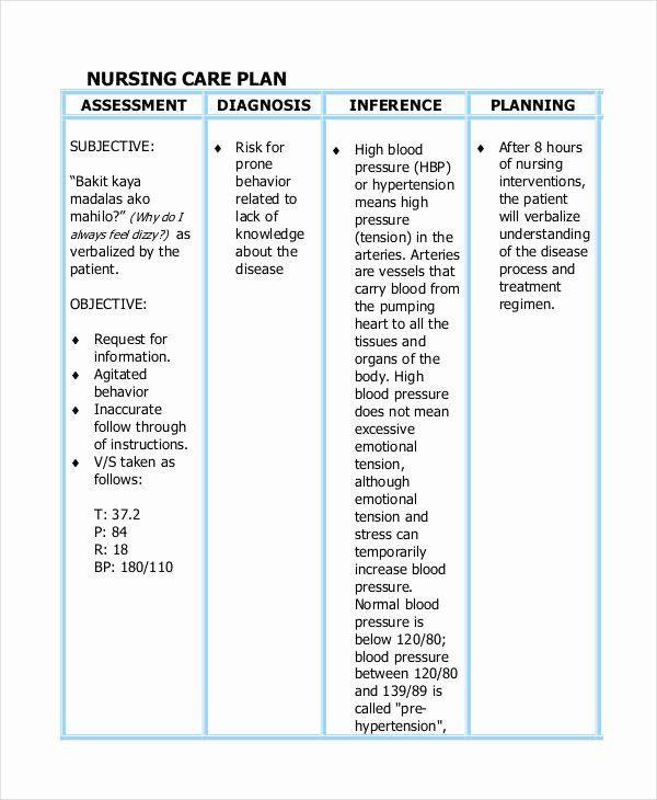 Nursing Care Plan Template Blank Pin On Omar 2020