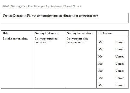 Nursing Care Plan Template Printable Nursing Care Plans