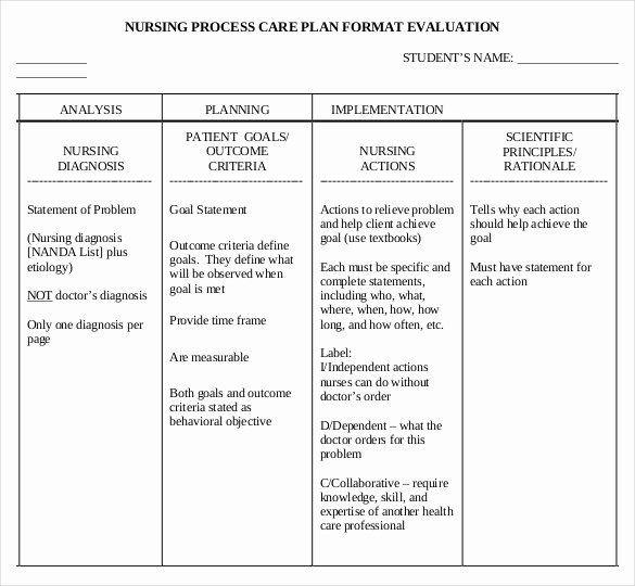 Nursing Care Plan Template Printable Nursing Education Plan Template Elegant Nursing Care Plan