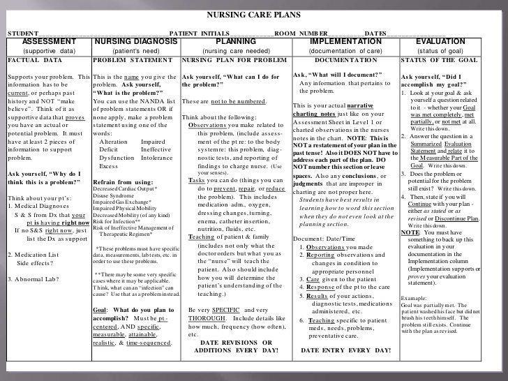 Nursing Education Plan Template Image Result for Nursing Student Goals and Objectives