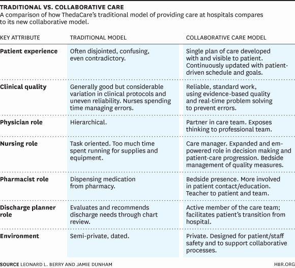 Nursing Education Plan Template Nursing Education Plan Template Inspirational Redefining the