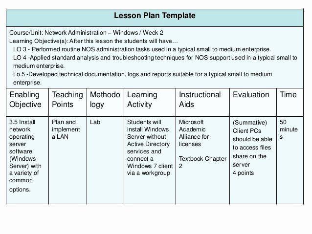 Nursing Education Plan Template Nursing Education Plan Template New Developing A Petency