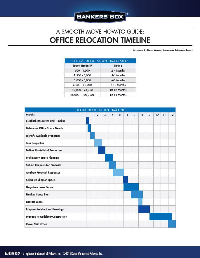 Office Move Project Plan Template solutions Center How to Guide for An Easy Fice Move