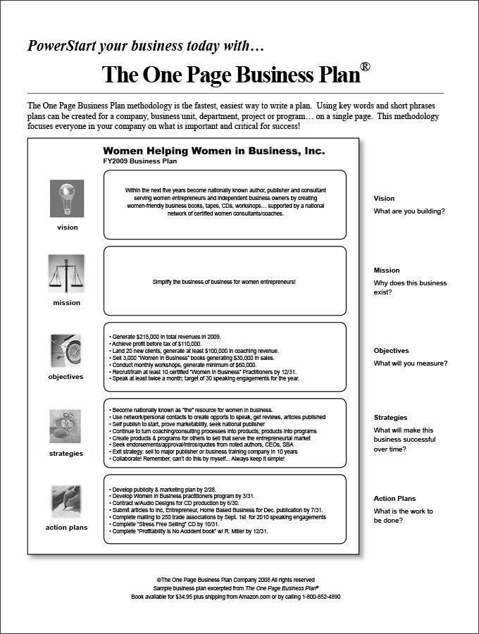 One Page Business Plan Template 15 Free Word Pdf Documents Download