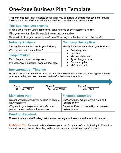 One Page Business Plan Template 2 Page Business Plan Template Fresh Free Business Plans Pdf