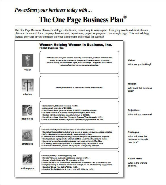 One Page Business Plan Template E Page Business Plan Template Best 14 Business Action