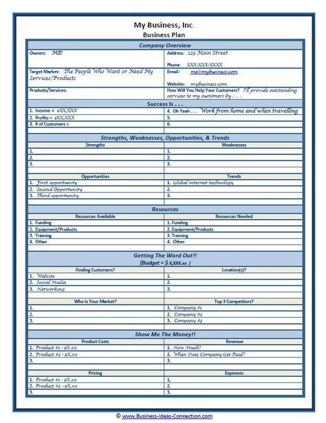 One Page Business Plan Template Entrepreneur Devineshirts Employment Business Template