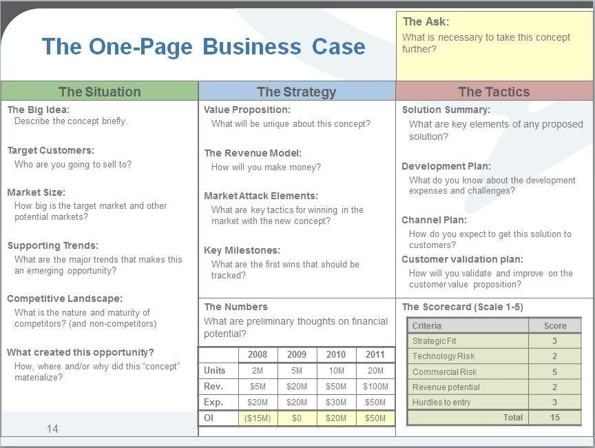 One Page Project Plan Template Ffc0a3 B76f3d49d E3f43e6fb20 864—650