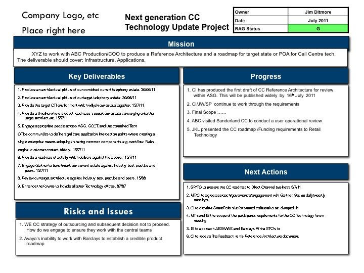 One Page Project Plan Template Four Box Reports Recipes for It