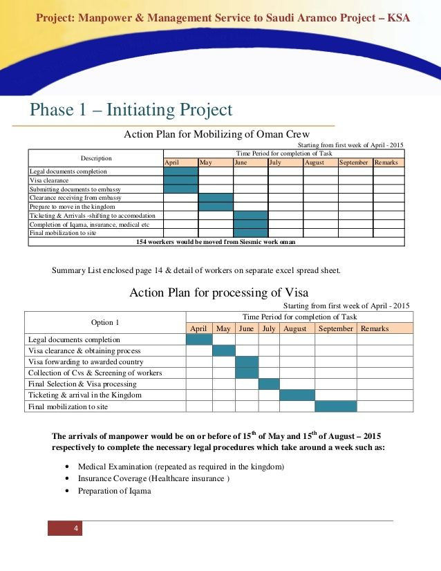 One Page Project Plan Template Manpower Project Planning for Saudi Aramco Project Ksa